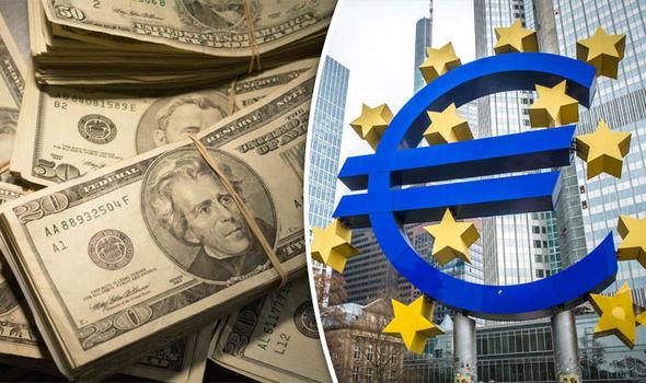 курс доллар и евро